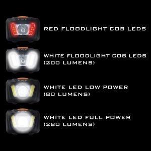 Esp Floodlight Headtorch